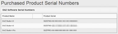 DAZ Studio 4 Pro Serial Number