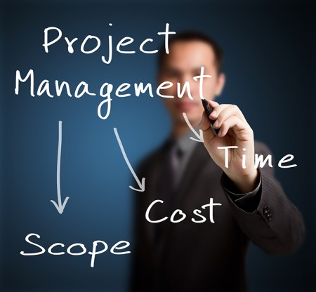 The Easy Way to Manage Projects with Software Management