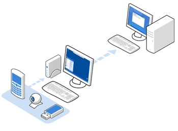 The Ultimate Remote Computer Monitoring Software
