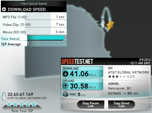 Top 3 Internet Speed Test Sites