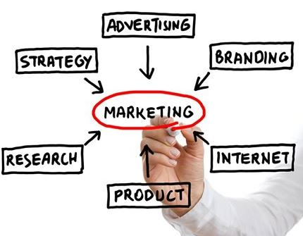 SEO and Marketing Tactics for the Small Business